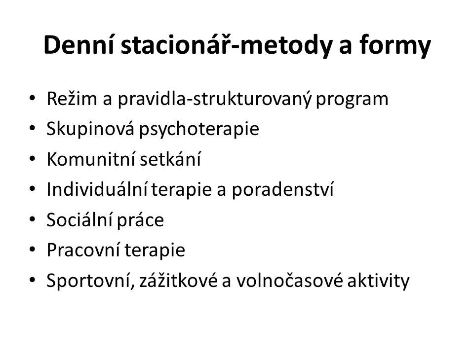 Denní stacionář-metody a formy Režim a pravidla-strukturovaný program Skupinová psychoterapie Komunitní setkání Individuální terapie a poradenství Soc