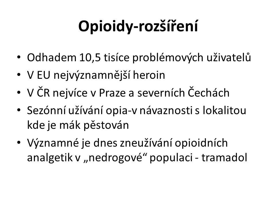 Opioidy-rozšíření Odhadem 10,5 tisíce problémových uživatelů V EU nejvýznamnější heroin V ČR nejvíce v Praze a severních Čechách Sezónní užívání opia-