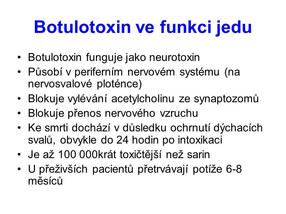 Botulotoxin ve funkci jedu Botulotoxin funguje jako neurotoxin Působí v periferním nervovém systému (na nervosvalové ploténce) Blokuje vylévání acetyl