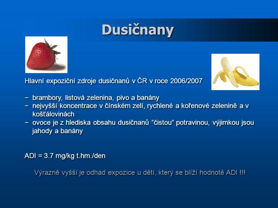 Dusičnany Hlavní expoziční zdroje dusičnanů v ČR v roce 2006/2007 − brambory, listová zelenina, pivo a banány − nejvyšší koncentrace v čínském zelí, rychlené a kořenové zelenině a v košťálovinách − ovoce je z hlediska obsahu dusičnanů čistou potravinou, výjimkou jsou jahody a banány ADI = 3.7 mg/kg t.hm./den Výrazně vyšší je odhad expozice u dětí, který se blíží hodnotě ADI !!.