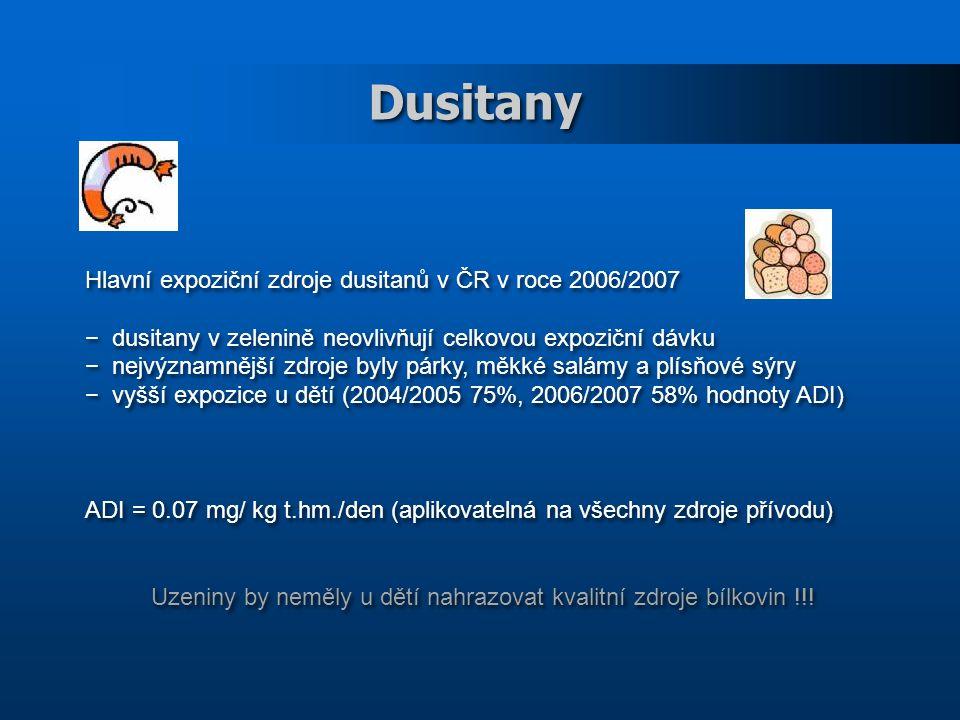 Dusitany Hlavní expoziční zdroje dusitanů v ČR v roce 2006/2007 − dusitany v zelenině neovlivňují celkovou expoziční dávku − nejvýznamnější zdroje byly párky, měkké salámy a plísňové sýry − vyšší expozice u dětí (2004/2005 75%, 2006/2007 58% hodnoty ADI) ADI = 0.07 mg/ kg t.hm./den (aplikovatelná na všechny zdroje přívodu) Uzeniny by neměly u dětí nahrazovat kvalitní zdroje bílkovin !!.