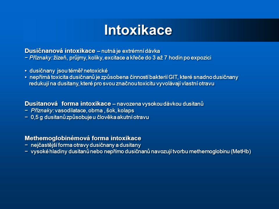 Intoxikace Dusičnanová intoxikace – nutná je extrémní dávka − Příznaky: žízeň, průjmy, koliky, excitace a křeče do 3 až 7 hodin po expozici dusičnany jsou téměř netoxické nepřímá toxicita dusičnanů je způsobena činností bakterií GIT, které snadno dusičnany redukují na dusitany, které pro svou značnou toxicitu vyvolávají vlastní otravu Dusitanová forma intoxikace – navozena vysokou dávkou dusitanů − Příznaky: vasodilatace, obrna, šok, kolaps − 0,5 g dusitanů způsobuje u člověka akutní otravu Methemoglobinémová forma intoxikace − nejčastější forma otravy dusičnany a dusitany − vysoké hladiny dusitanů nebo nepřímo dusičnanů navozují tvorbu methemoglobinu (MetHb) Dusičnanová intoxikace – nutná je extrémní dávka − Příznaky: žízeň, průjmy, koliky, excitace a křeče do 3 až 7 hodin po expozici dusičnany jsou téměř netoxické nepřímá toxicita dusičnanů je způsobena činností bakterií GIT, které snadno dusičnany redukují na dusitany, které pro svou značnou toxicitu vyvolávají vlastní otravu Dusitanová forma intoxikace – navozena vysokou dávkou dusitanů − Příznaky: vasodilatace, obrna, šok, kolaps − 0,5 g dusitanů způsobuje u člověka akutní otravu Methemoglobinémová forma intoxikace − nejčastější forma otravy dusičnany a dusitany − vysoké hladiny dusitanů nebo nepřímo dusičnanů navozují tvorbu methemoglobinu (MetHb)