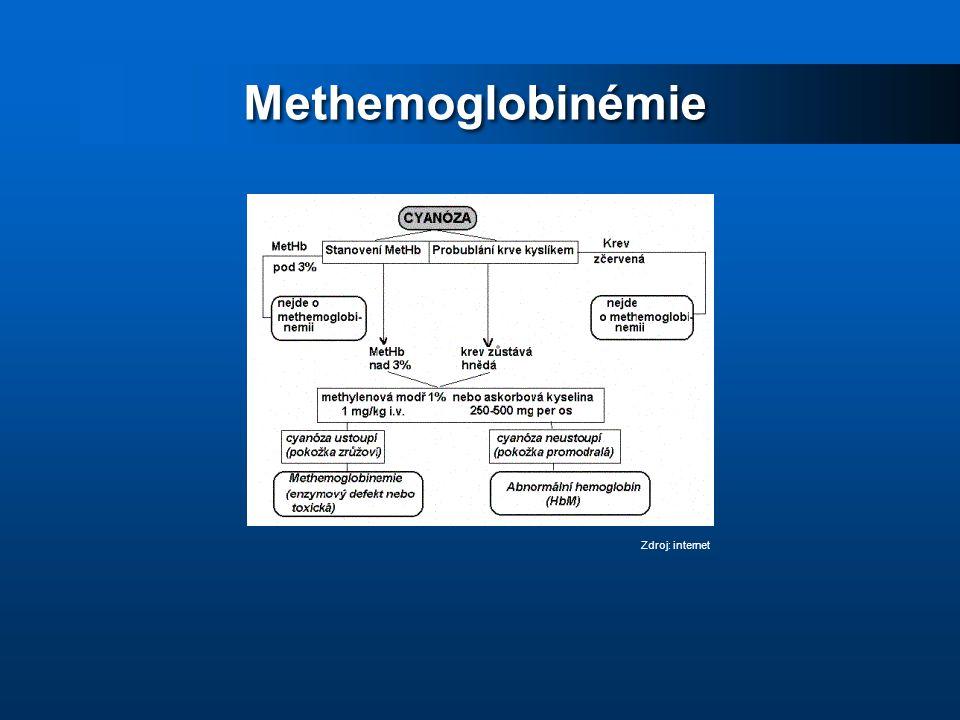 Methemoglobinémie Zdroj: internet