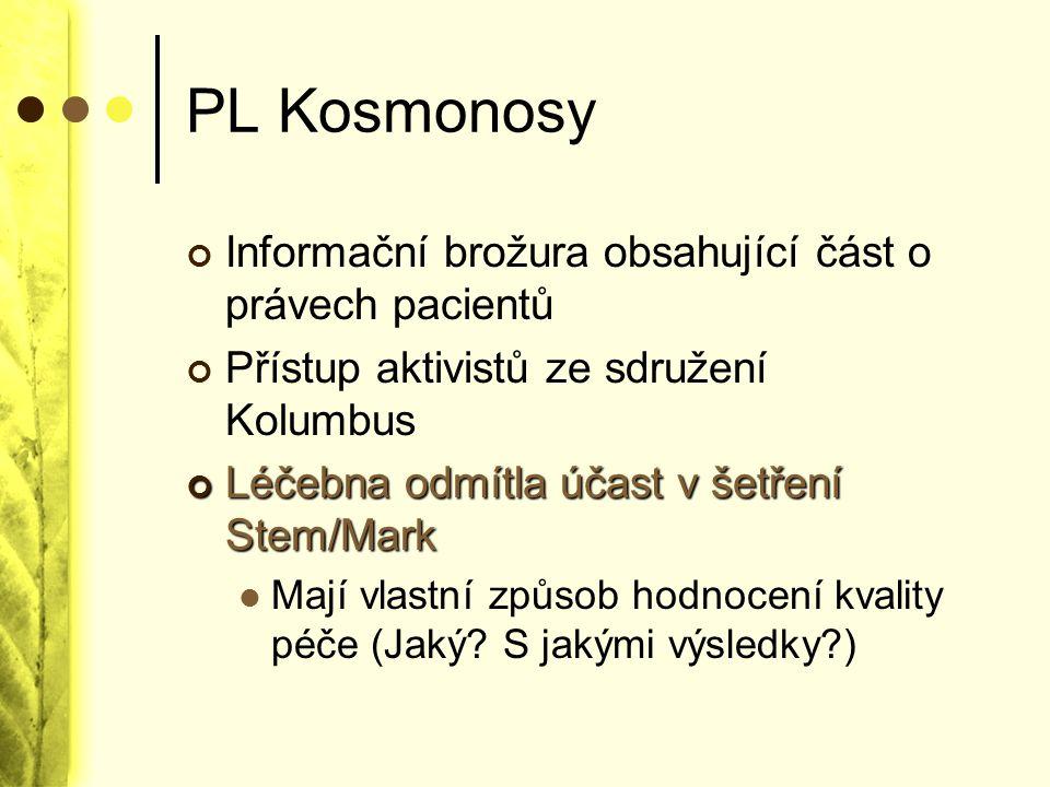 PL Kosmonosy Informační brožura obsahující část o právech pacientů Přístup aktivistů ze sdružení Kolumbus Léčebna odmítla účast v šetření Stem/Mark Ma