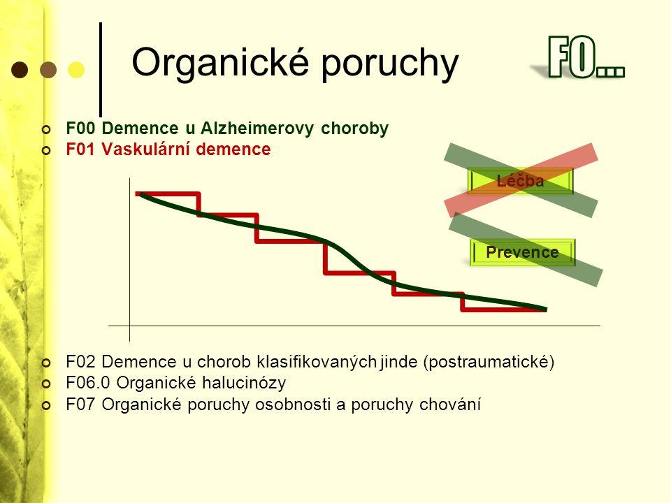 Organické poruchy F00 Demence u Alzheimerovy choroby F01 Vaskulární demence F02 Demence u chorob klasifikovaných jinde (postraumatické) F06.0 Organick