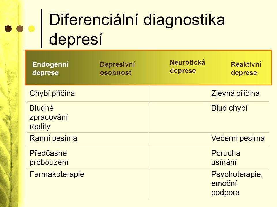 Diferenciální diagnostika depresí Endogenní deprese Reaktivní deprese Neurotická deprese Depresivní osobnost Chybí příčinaZjevná příčina Bludné zpraco