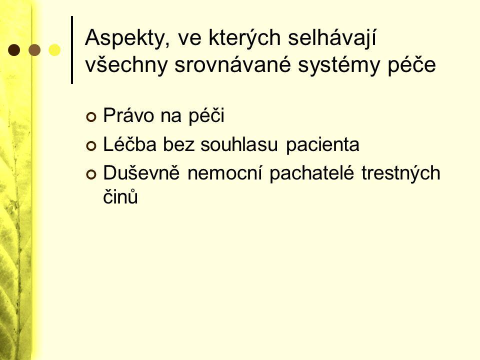 Aspekty, ve kterých selhávají všechny srovnávané systémy péče Právo na péči Léčba bez souhlasu pacienta Duševně nemocní pachatelé trestných činů