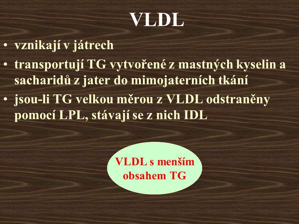 VLDL vznikají v játrech transportují TG vytvořené z mastných kyselin a sacharidů z jater do mimojaterních tkání jsou-li TG velkou měrou z VLDL odstraněny pomocí LPL, stávají se z nich IDL Co to jsou IDL.