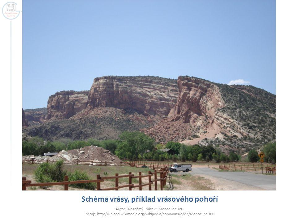 Schéma vrásy, příklad vrásového pohoří Autor: Neznámý Název: Monocline.JPG Zdroj:, http://upload.wikimedia.org/wikipedia/commons/e/e3/Monocline.JPG