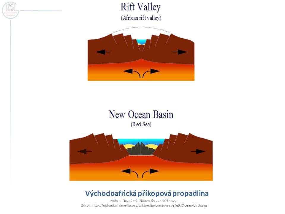 Východoafrická příkopová propadlina Autor: Neznámý Název: Ocean-birth.svg Zdroj: http://upload.wikimedia.org/wikipedia/commons/e/e9/Ocean-birth.svg
