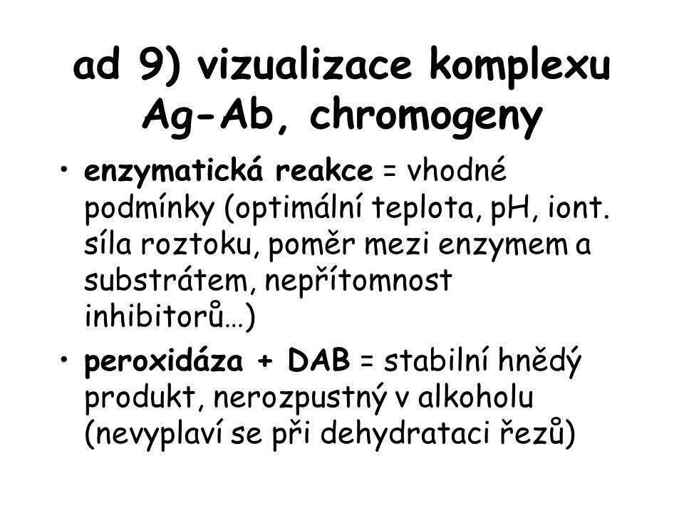 ad 9) vizualizace komplexu Ag-Ab, chromogeny enzymatická reakce = vhodné podmínky (optimální teplota, pH, iont. síla roztoku, poměr mezi enzymem a sub