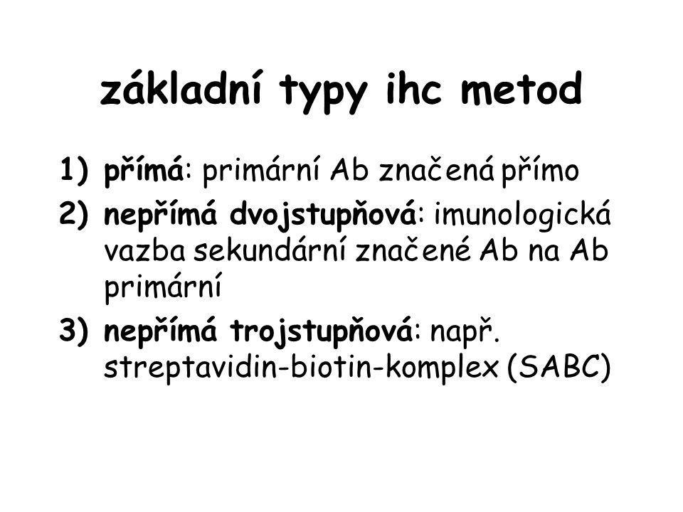 základní typy ihc metod 1)přímá: primární Ab značená přímo 2)nepřímá dvojstupňová: imunologická vazba sekundární značené Ab na Ab primární 3)nepřímá t