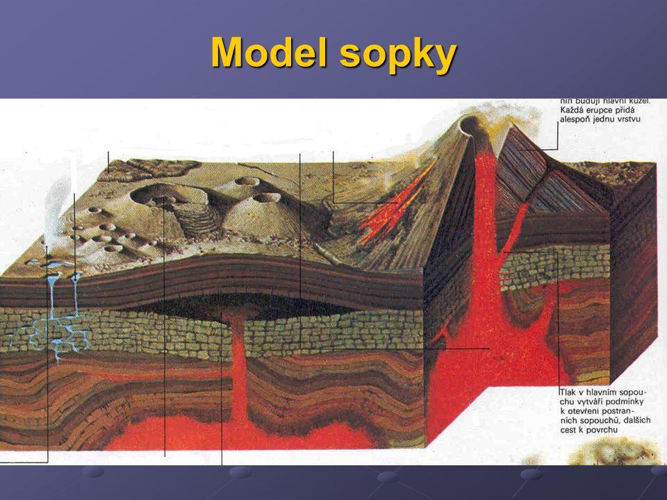 Model sopky