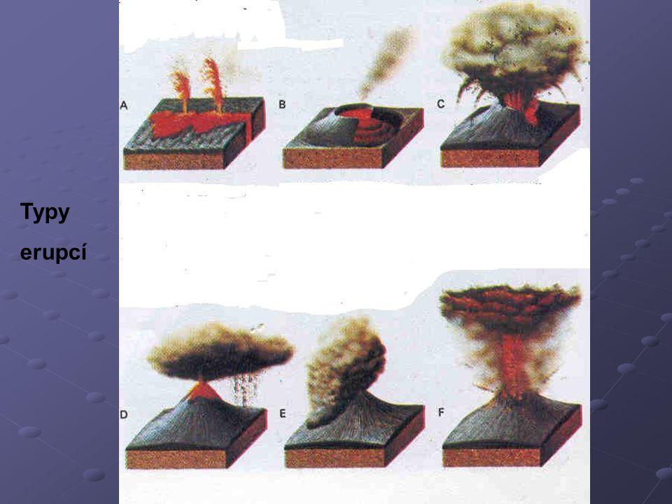 Vnitřní činitelé zvětšují výškovou členitost zemského povrchu a vnější činitelé přispívají k zarovnání zemského povrchu.