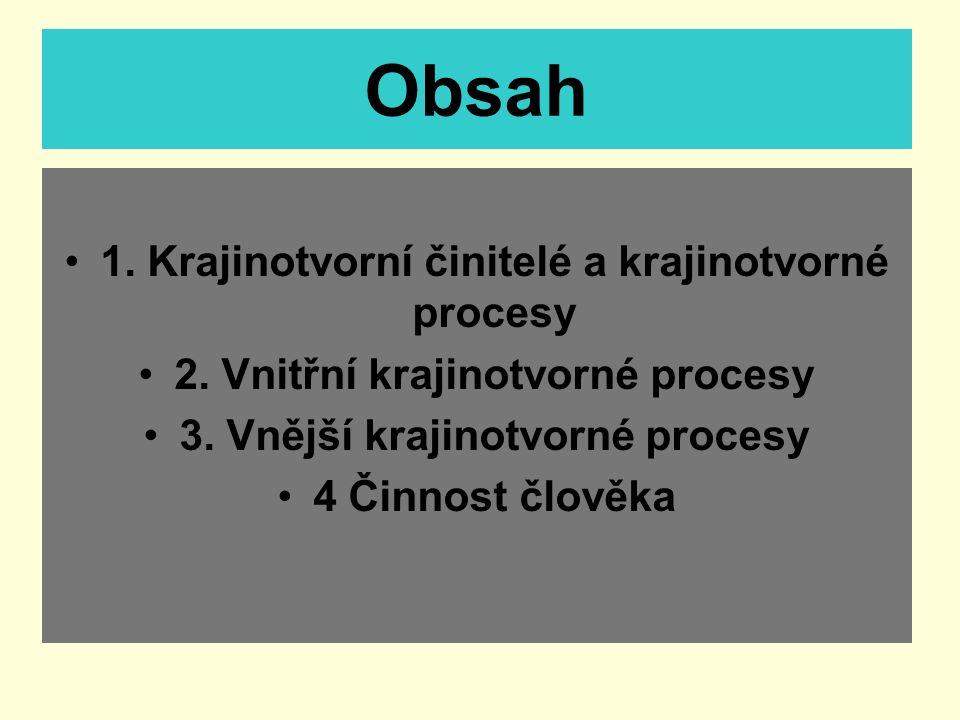 Obsah 1. Krajinotvorní činitelé a krajinotvorné procesy 2. Vnitřní krajinotvorné procesy 3. Vnější krajinotvorné procesy 4 Činnost člověka