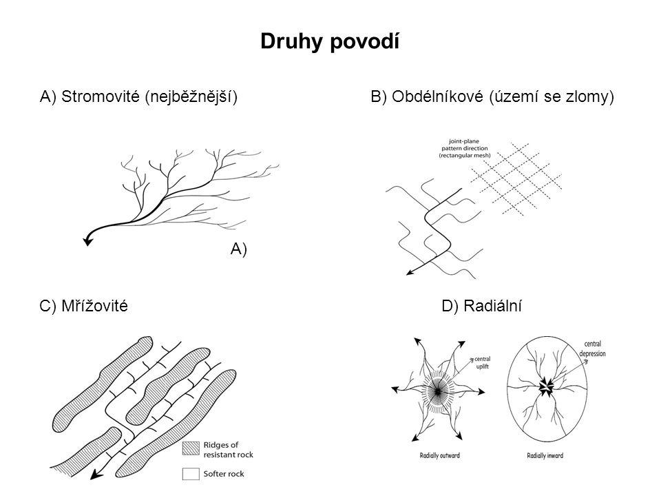 Druhy povodí A) Stromovité (nejběžnější)B) Obdélníkové (území se zlomy) C) Mřížovité A) D) Radiální