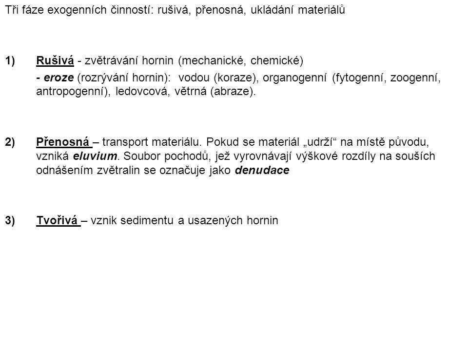 Tři fáze exogenních činností: rušivá, přenosná, ukládání materiálů 1)Rušivá - zvětrávání hornin (mechanické, chemické) - eroze (rozrývání hornin): vod
