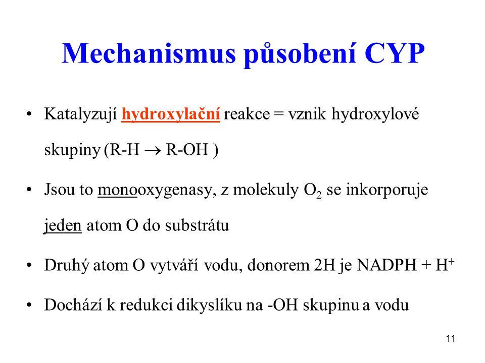 11 Mechanismus působení CYP Katalyzují hydroxylační reakce = vznik hydroxylové skupiny (R-H  R-OH ) Jsou to monooxygenasy, z molekuly O 2 se inkorpor