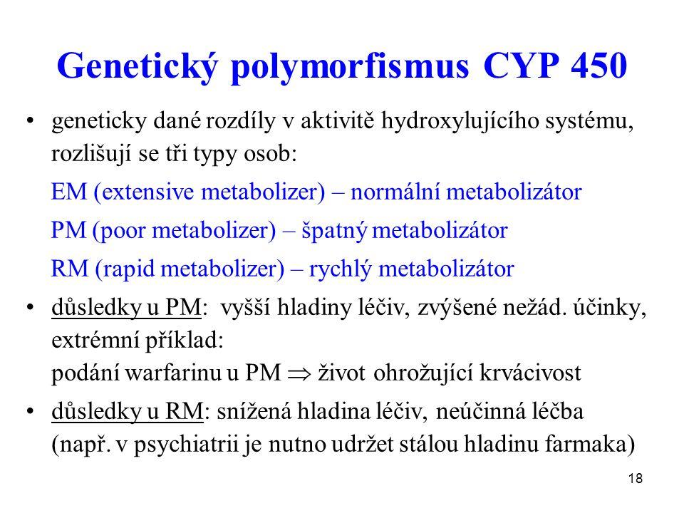 18 Genetický polymorfismus CYP 450 geneticky dané rozdíly v aktivitě hydroxylujícího systému, rozlišují se tři typy osob: EM (extensive metabolizer) –