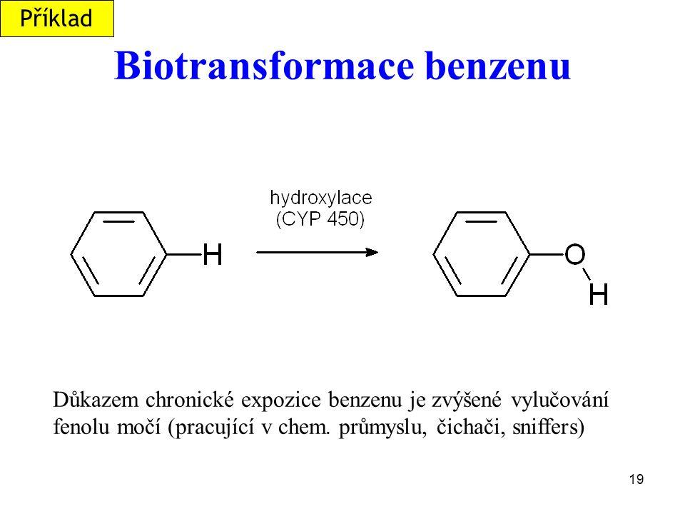 19 Biotransformace benzenu Důkazem chronické expozice benzenu je zvýšené vylučování fenolu močí (pracující v chem. průmyslu, čichači, sniffers) Příkla