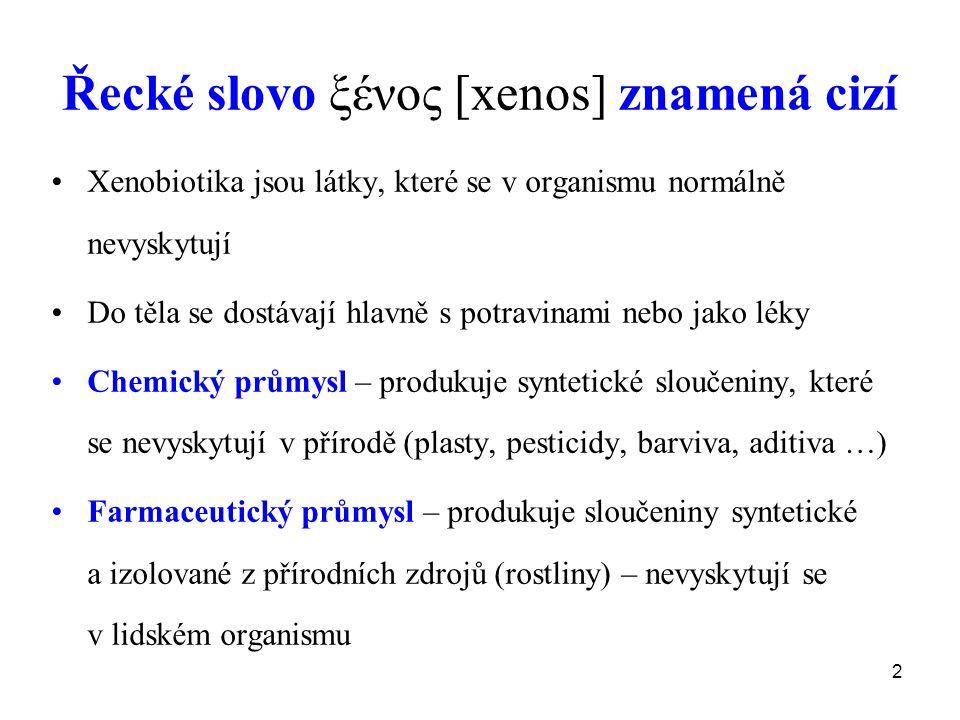 2 Řecké slovo ξένος [xenos] znamená cizí Xenobiotika jsou látky, které se v organismu normálně nevyskytují Do těla se dostávají hlavně s potravinami n