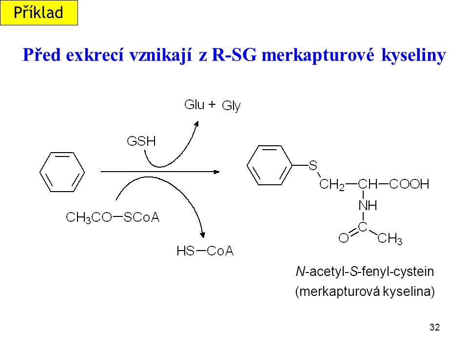 32 Před exkrecí vznikají z R-SG merkapturové kyseliny N-acetyl-S-fenyl-cystein (merkapturová kyselina) Příklad