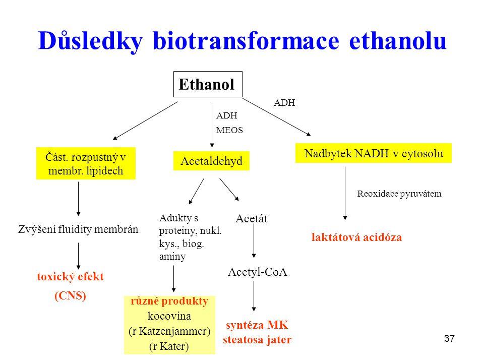 37 Důsledky biotransformace ethanolu Ethanol ADH MEOS Acetaldehyd Část. rozpustný v membr. lipidech Zvýšení fluidity membrán toxický efekt (CNS) Adukt