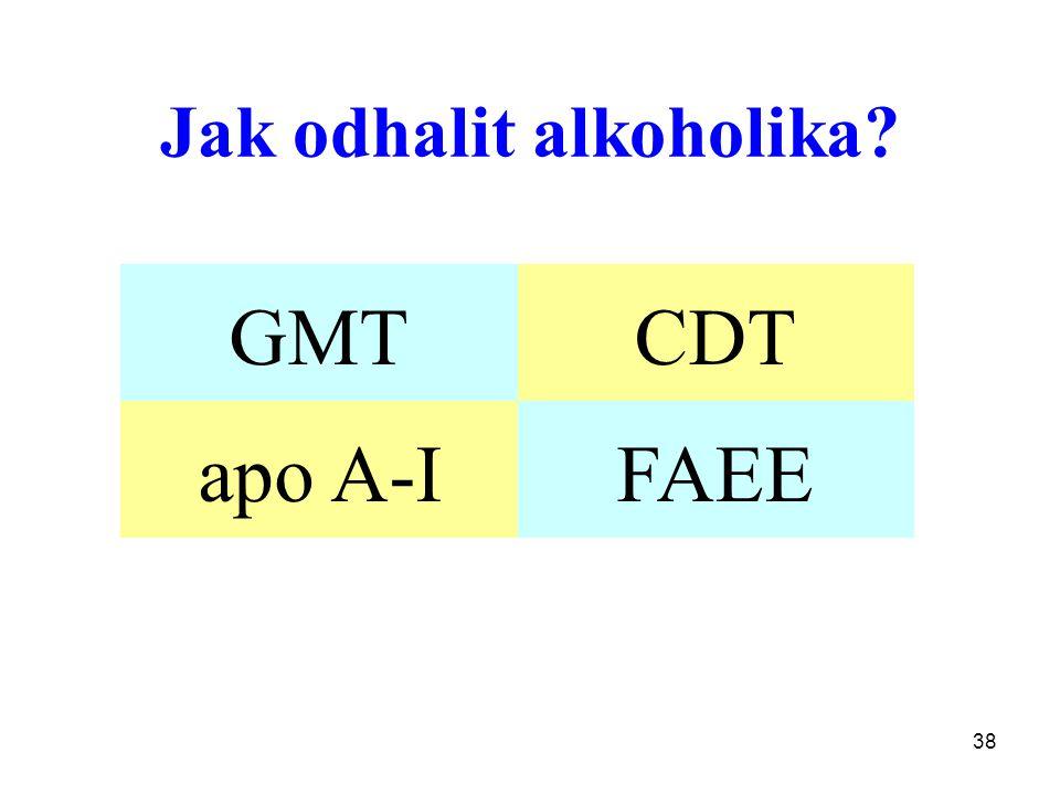 38 Jak odhalit alkoholika? GMTCDT apo A-IFAEE