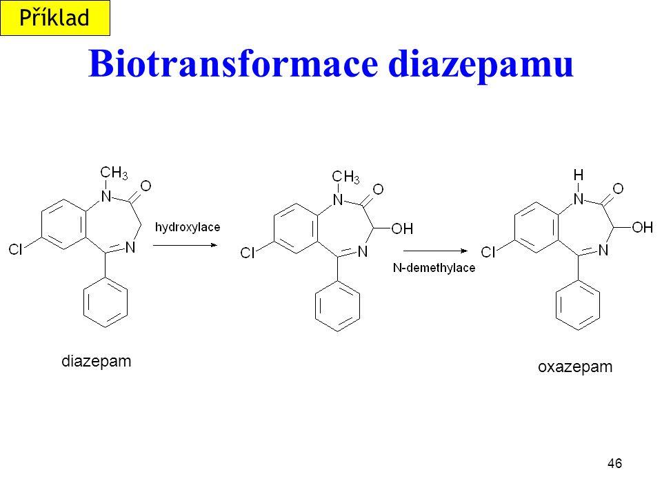 46 Biotransformace diazepamu oxazepam diazepam Příklad