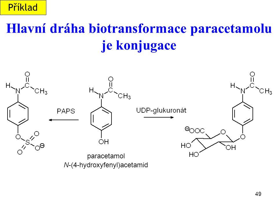 49 Hlavní dráha biotransformace paracetamolu je konjugace paracetamol N-(4-hydroxyfenyl)acetamid Příklad