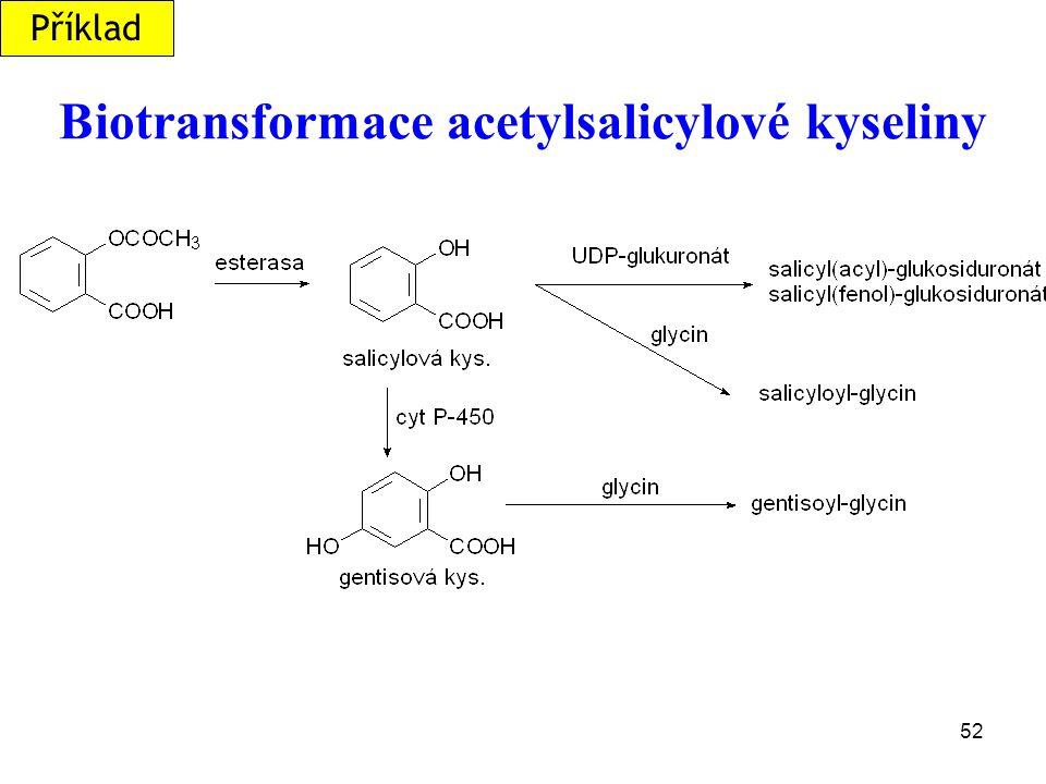 52 Biotransformace acetylsalicylové kyseliny Příklad