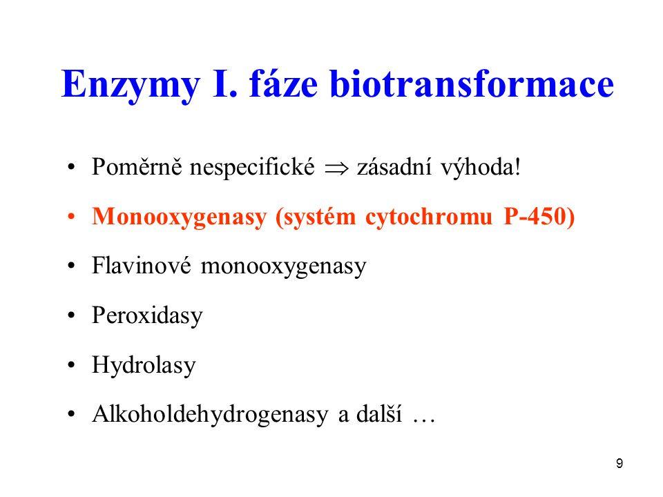 9 Enzymy I. fáze biotransformace Poměrně nespecifické  zásadní výhoda! Monooxygenasy (systém cytochromu P-450) Flavinové monooxygenasy Peroxidasy Hyd