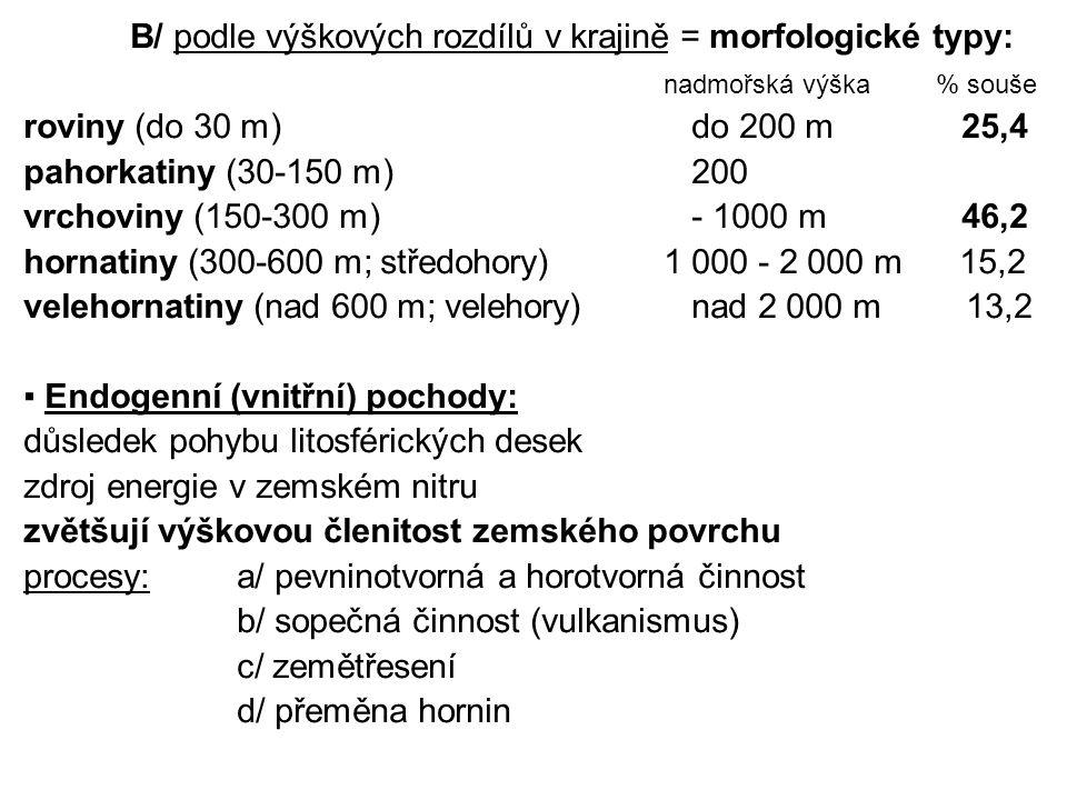 B/ podle výškových rozdílů v krajině = morfologické typy: nadmořská výška % souše roviny (do 30 m) do 200 m 25,4 pahorkatiny (30-150 m) 200 vrchoviny