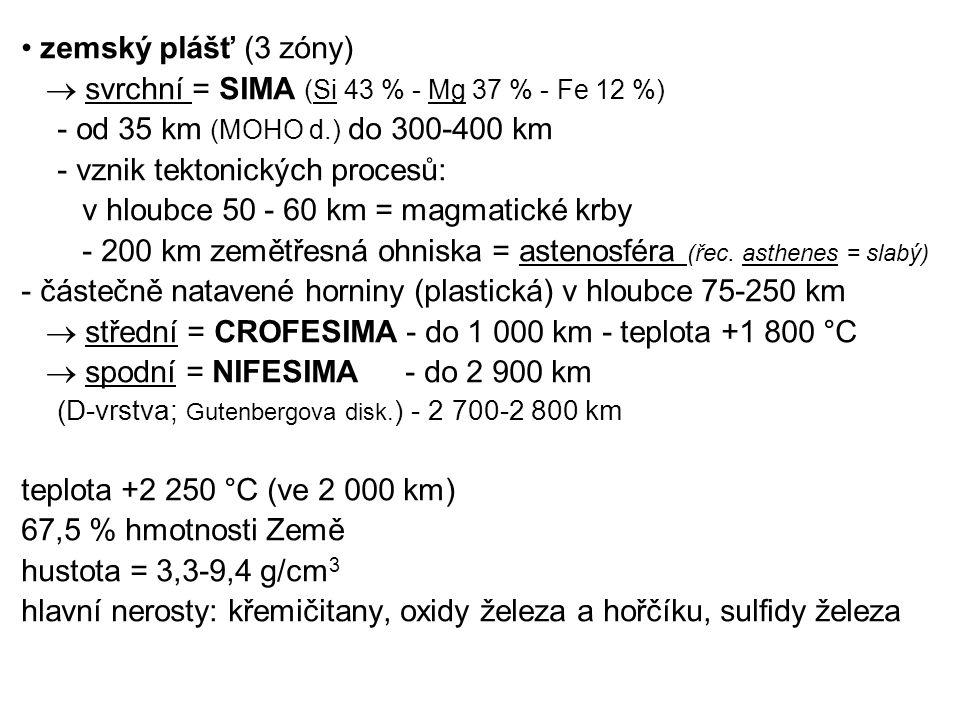 zemský plášť (3 zóny)  svrchní = SIMA (Si 43 % - Mg 37 % - Fe 12 %) - od 35 km (MOHO d.) do 300-400 km - vznik tektonických procesů: v hloubce 50 - 6