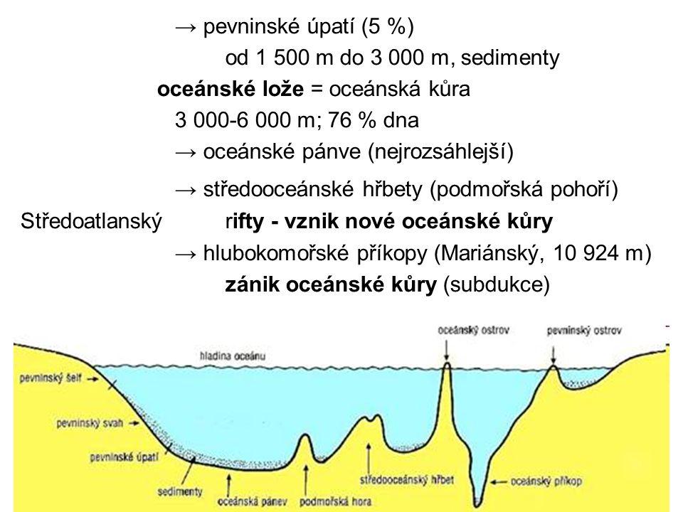 → pevninské úpatí (5 %) od 1 500 m do 3 000 m, sedimenty oceánské lože = oceánská kůra 3 000-6 000 m; 76 % dna → oceánské pánve (nejrozsáhlejší) → stř