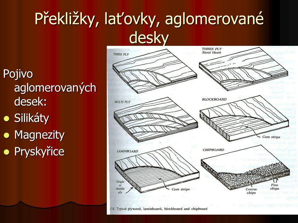 Překližky, laťovky, aglomerované desky Pojivo aglomerovaných desek: Silikáty Silikáty Magnezity Magnezity Pryskyřice Pryskyřice