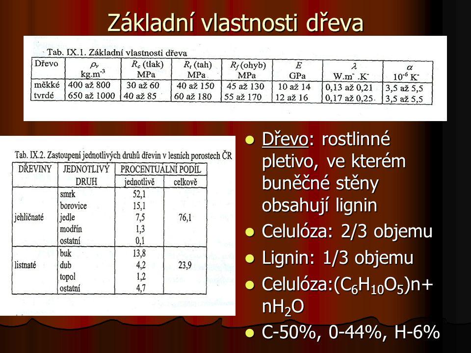 Základní vlastnosti dřeva Dřevo: rostlinné pletivo, ve kterém buněčné stěny obsahují lignin Dřevo: rostlinné pletivo, ve kterém buněčné stěny obsahují