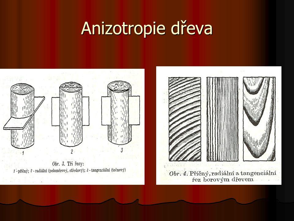 Anizotropie dřeva