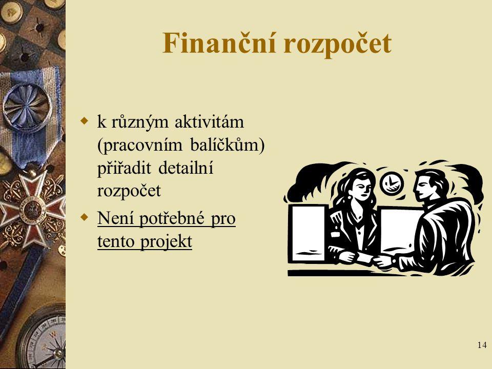 14 Finanční rozpočet  k různým aktivitám (pracovním balíčkům) přiřadit detailní rozpočet  Není potřebné pro tento projekt