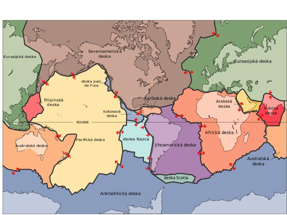 Litosférické desky velké desky přibližně kopírují kontinenty nebo oceány od sebe jsou odděleny: – hlubinnými zlomy – pásemnými pohořími – středooceánskými zlomy – nebo podmořskými příkopy
