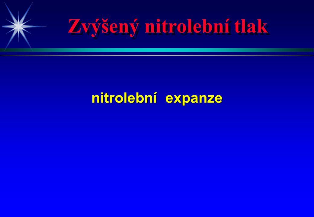 Zvýšený nitrolební tlak nitrolební expanze