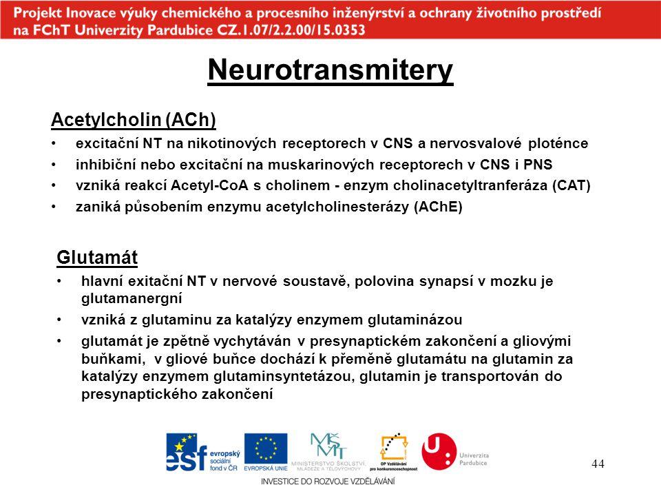 44 Neurotransmitery Acetylcholin (ACh) excitační NT na nikotinových receptorech v CNS a nervosvalové ploténce inhibiční nebo excitační na muskarinovýc