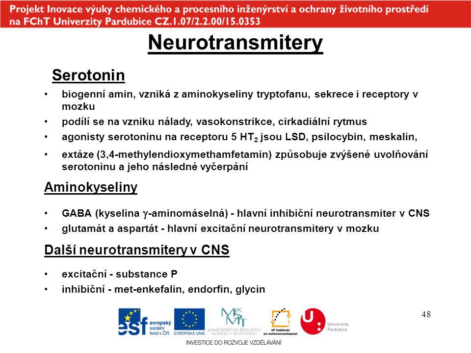 48 Serotonin Neurotransmitery Aminokyseliny GABA (kyselina  -aminomáselná) - hlavní inhibiční neurotransmiter v CNS glutamát a aspartát - hlavní exci