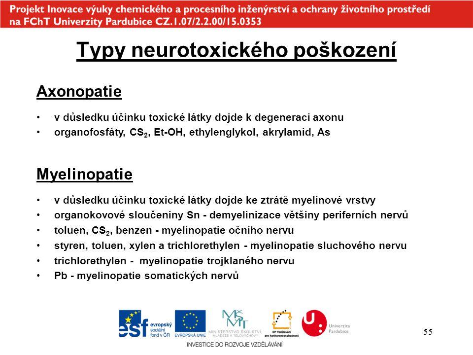 55 Typy neurotoxického poškození Axonopatie v důsledku účinku toxické látky dojde k degeneraci axonu organofosfáty, CS 2, Et-OH, ethylenglykol, akryla