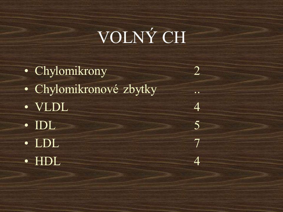 ESTERY CH Chylomikrony3 Chylomikronové zbytky.. VLDL 16 IDL 25 LDL 46 HDL 16