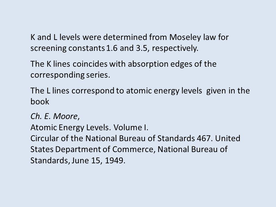 K and L levels were determined from Moseley law for screening constants 1.6 and 3.5, respectively. The K lines coincides with absorption edges of the