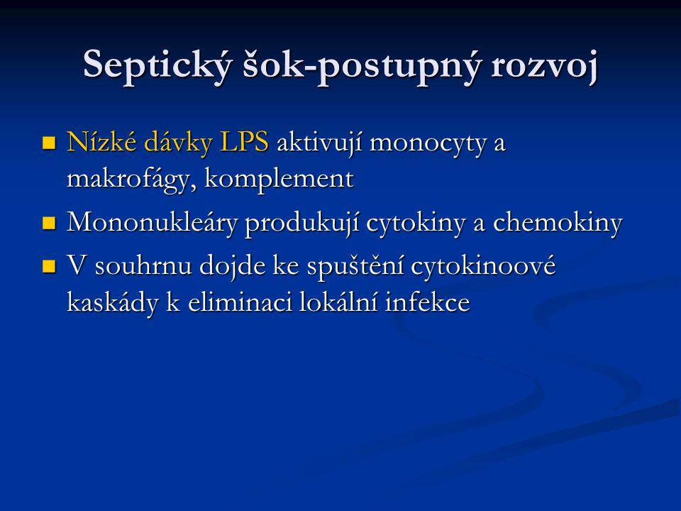 Septický šok-postupný rozvoj Nízké dávky LPS aktivují monocyty a makrofágy, komplement Nízké dávky LPS aktivují monocyty a makrofágy, komplement Mononukleáry produkují cytokiny a chemokiny Mononukleáry produkují cytokiny a chemokiny V souhrnu dojde ke spuštění cytokinoové kaskády k eliminaci lokální infekce V souhrnu dojde ke spuštění cytokinoové kaskády k eliminaci lokální infekce