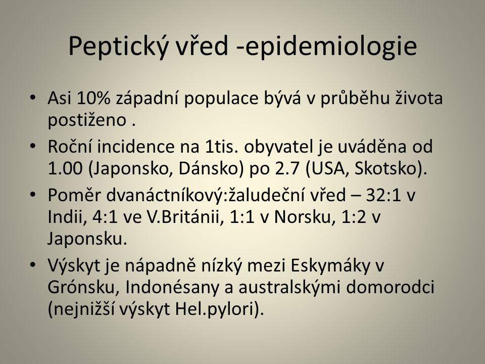 Peptický vřed – etiologie a patogeneze 1.Endogenní agresivní faktory 2.Exogenní agresivní faktory 3.Ochranné faktory 4.Genetická predispozice 5.Nervové vlivy a emoce 6.Alergické mechanismy