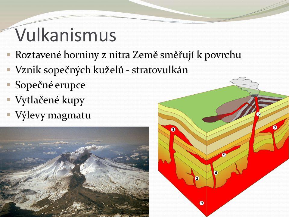 Vulkanismus  Roztavené horniny z nitra Země směřují k povrchu  Vznik sopečných kuželů - stratovulkán  Sopečné erupce  Vytlačené kupy  Výlevy magmatu