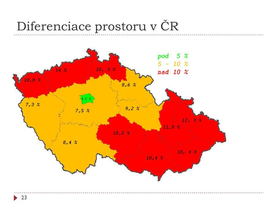 Diferenciace prostoru v ČR 23